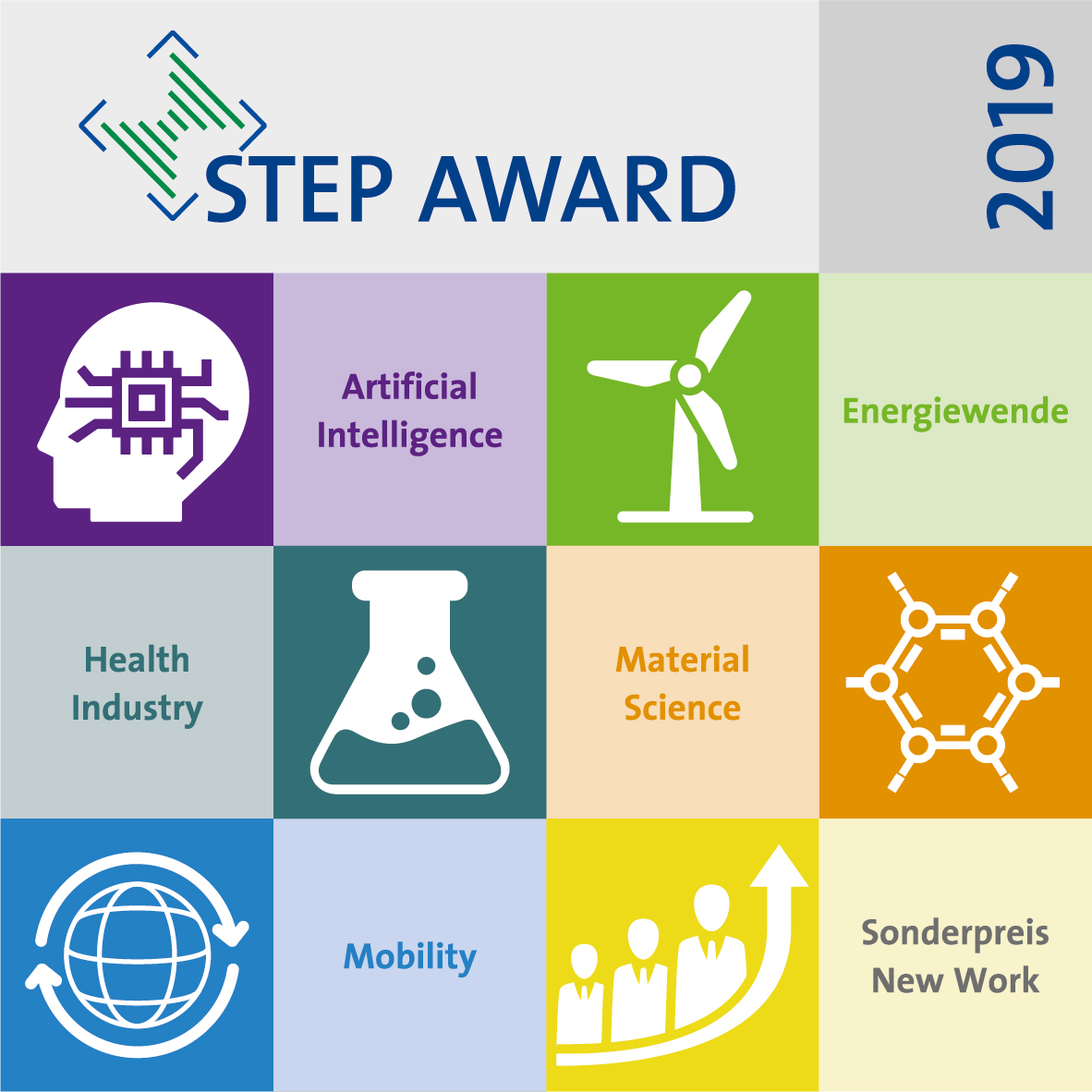 STEP Award 2019 – Kategorien